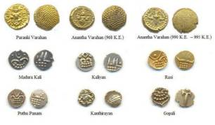 17TH-TRAVANCORE_COINS.jpeg