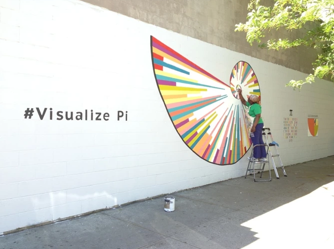 Visualize Pi with Golden Spiral